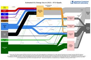2013USEnergy