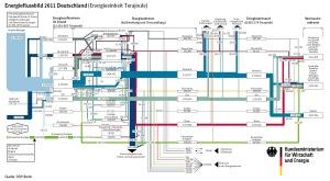 energiestatistiken-grafiken_Page_04 copy