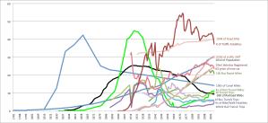 HistoryGraph